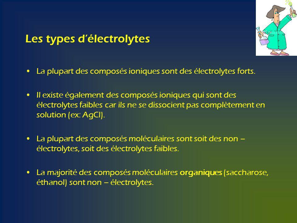 Les types délectrolytes La plupart des composés ioniques sont des électrolytes forts.