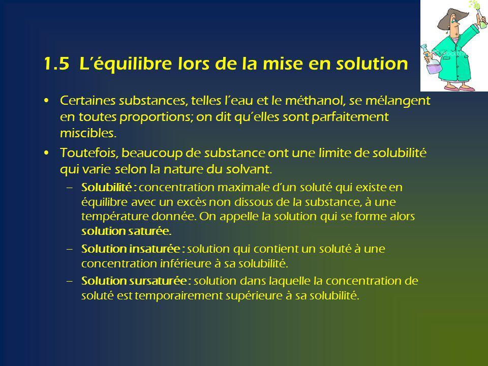 1.5 Léquilibre lors de la mise en solution Certaines substances, telles leau et le méthanol, se mélangent en toutes proportions; on dit quelles sont parfaitement miscibles.