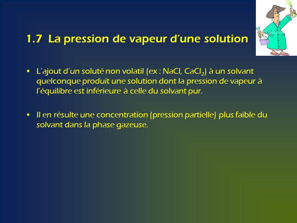 1.7 La pression de vapeur dune solution Lajout dun soluté non volatil (ex : NaCl, CaCl 2 ) à un solvant quelconque produit une solution dont la pression de vapeur à léquilibre est inférieure à celle du solvant pur.