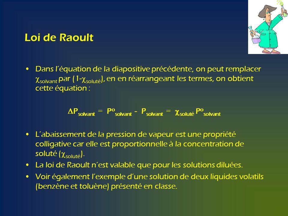 Loi de Raoult Dans léquation de la diapositive précédente, on peut remplacer solvant par (1- soluté ), en en réarrangeant les termes, on obtient cette équation : P solvant = P o solvant - P solvant = soluté P o solvant Labaissement de la pression de vapeur est une propriété colligative car elle est proportionnelle à la concentration de soluté ( soluté ).