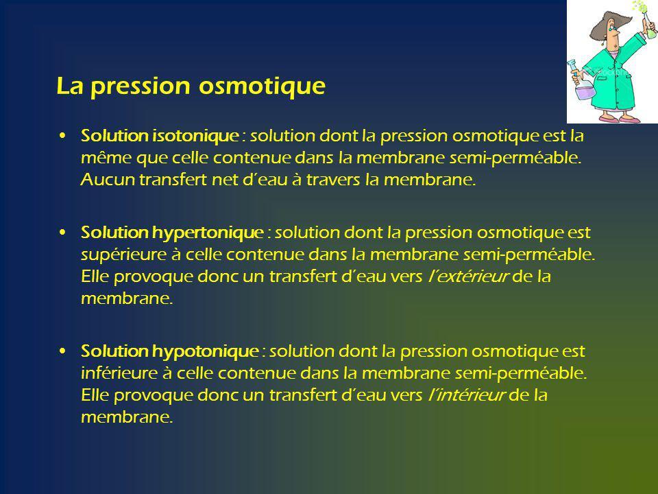 Solution isotonique : solution dont la pression osmotique est la même que celle contenue dans la membrane semi-perméable.