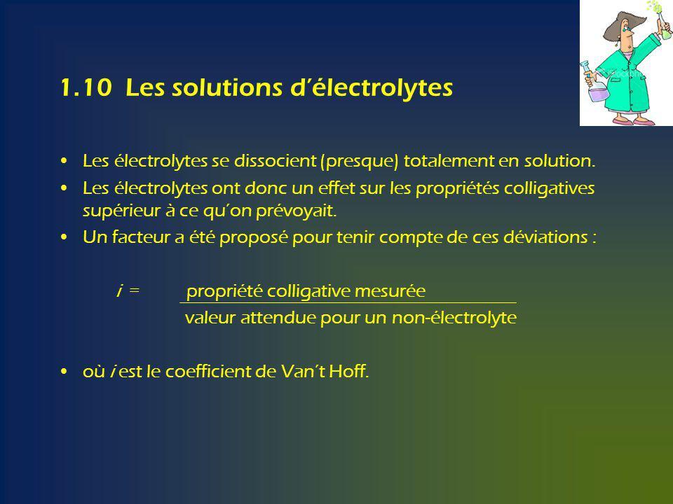 1.10 Les solutions délectrolytes Les électrolytes se dissocient (presque) totalement en solution.