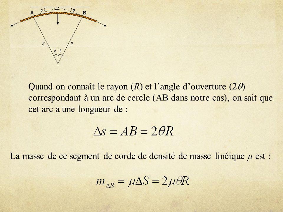 RR AB Quand on connaît le rayon (R) et langle douverture (2 ) correspondant à un arc de cercle (AB dans notre cas), on sait que cet arc a une longueur de : La masse de ce segment de corde de densité de masse linéique µ est :