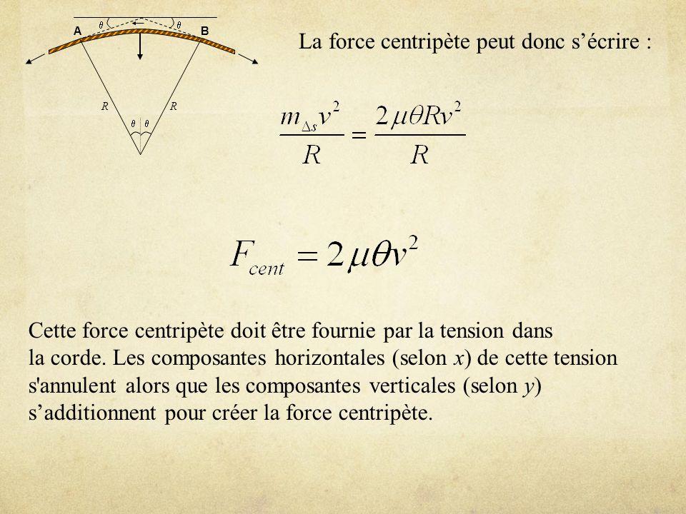 RR AB La force centripète peut donc sécrire : Cette force centripète doit être fournie par la tension dans la corde.