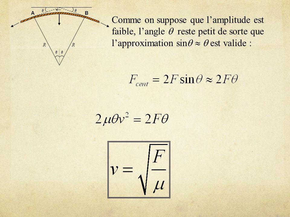 RR AB Comme on suppose que lamplitude est faible, langle reste petit de sorte que lapproximation sin est valide :