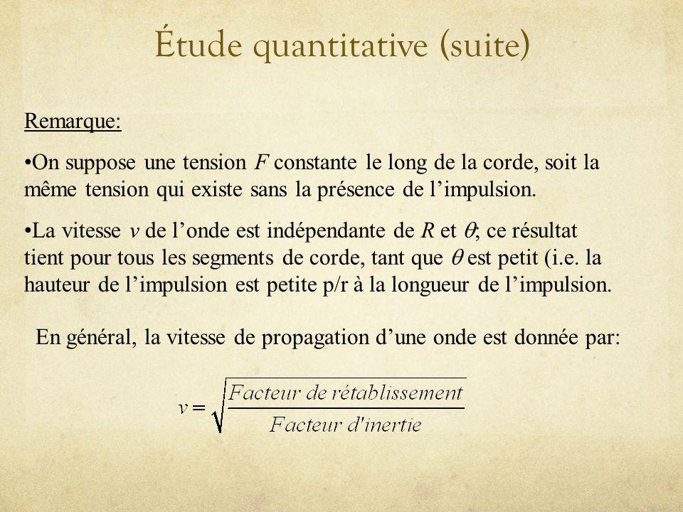 Étude quantitative (suite) Remarque: On suppose une tension F constante le long de la corde, soit la même tension qui existe sans la présence de limpulsion.