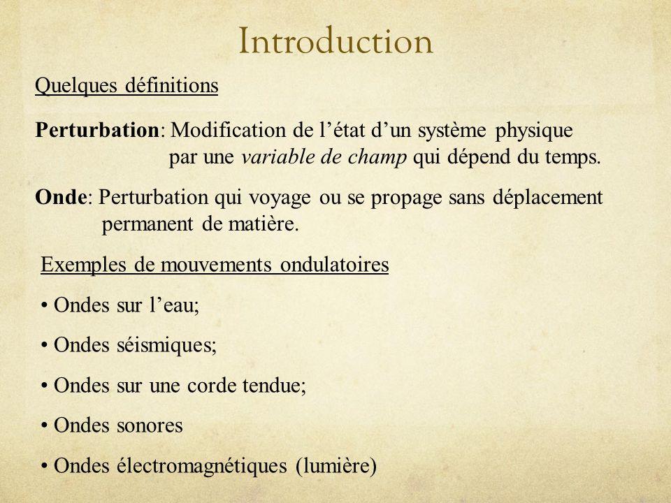 Introduction Quelques définitions Perturbation: Modification de létat dun système physique par une variable de champ qui dépend du temps.