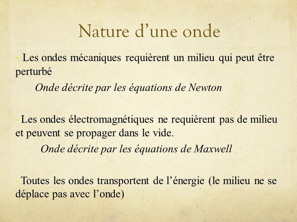 Nature dune onde Les ondes mécaniques requièrent un milieu qui peut être perturbé Onde décrite par les équations de Newton Les ondes électromagnétiques ne requièrent pas de milieu et peuvent se propager dans le vide.