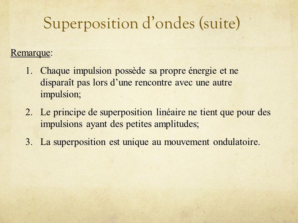 Superposition dondes (suite) Remarque: 1.Chaque impulsion possède sa propre énergie et ne disparaît pas lors dune rencontre avec une autre impulsion; 2.Le principe de superposition linéaire ne tient que pour des impulsions ayant des petites amplitudes; 3.La superposition est unique au mouvement ondulatoire.