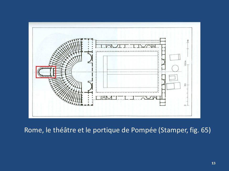 13 Rome, le théâtre et le portique de Pompée (Stamper, fig. 65)