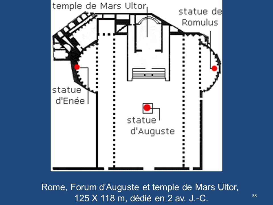 33 Rome, Forum dAuguste et temple de Mars Ultor, 125 X 118 m, dédié en 2 av. J.-C.