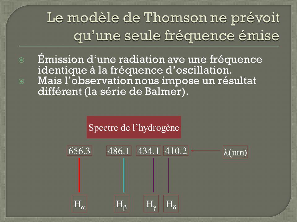 Émission dune radiation ave une fréquence identique à la fréquence doscillation. Mais lobservation nous impose un résultat différent (la série de Balm