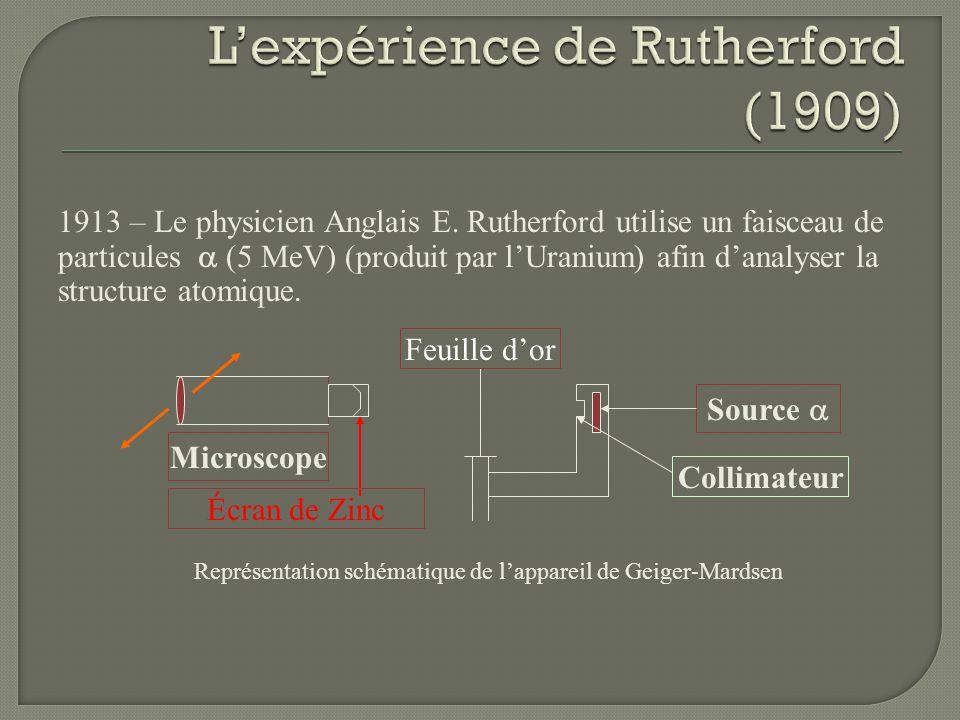 1913 – Le physicien Anglais E. Rutherford utilise un faisceau de particules (5 MeV) (produit par lUranium) afin danalyser la structure atomique. Micro