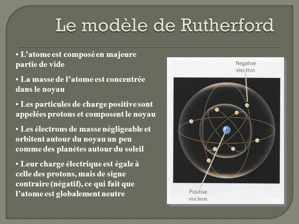 Latome est composé en majeure partie de vide La masse de latome est concentrée dans le noyau Les particules de charge positive sont appelées protons e