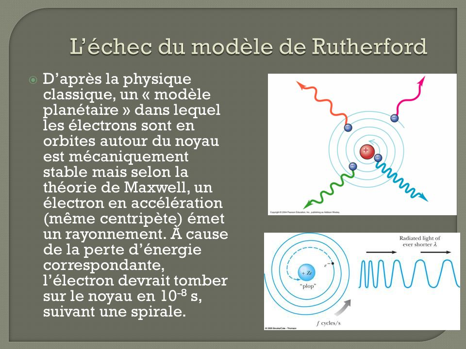 Daprès la physique classique, un « modèle planétaire » dans lequel les électrons sont en orbites autour du noyau est mécaniquement stable mais selon l