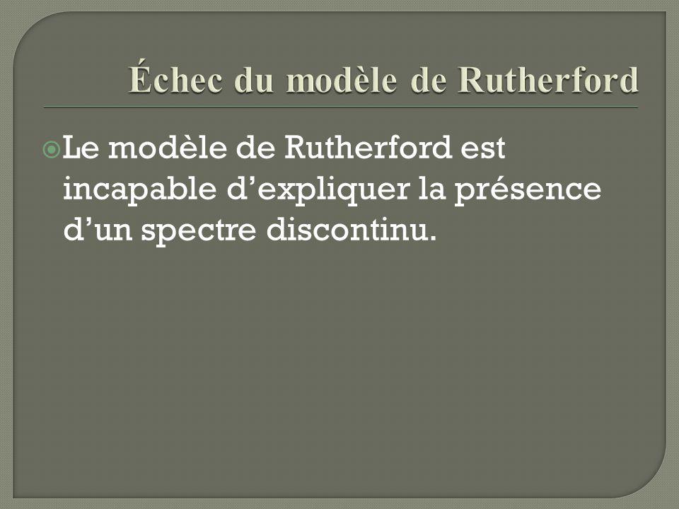 Le modèle de Rutherford est incapable dexpliquer la présence dun spectre discontinu.