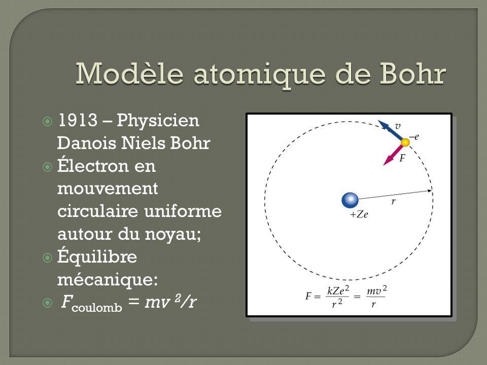 1913 – Physicien Danois Niels Bohr Électron en mouvement circulaire uniforme autour du noyau; Équilibre mécanique: F coulomb = mv 2 /r