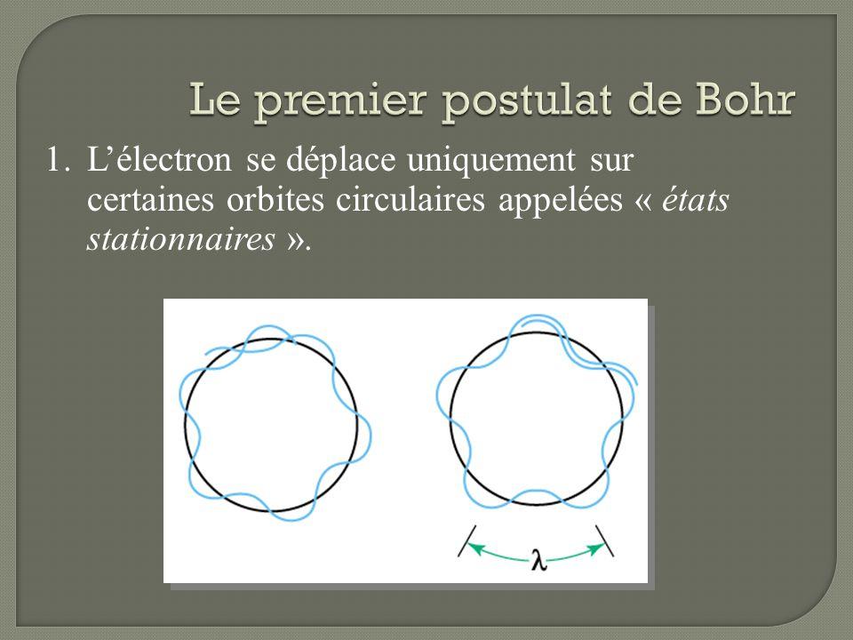 1.Lélectron se déplace uniquement sur certaines orbites circulaires appelées « états stationnaires ».