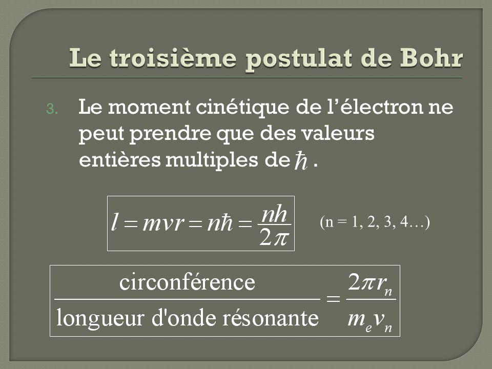 3. Le moment cinétique de lélectron ne peut prendre que des valeurs entières multiples de. (n = 1, 2, 3, 4…)