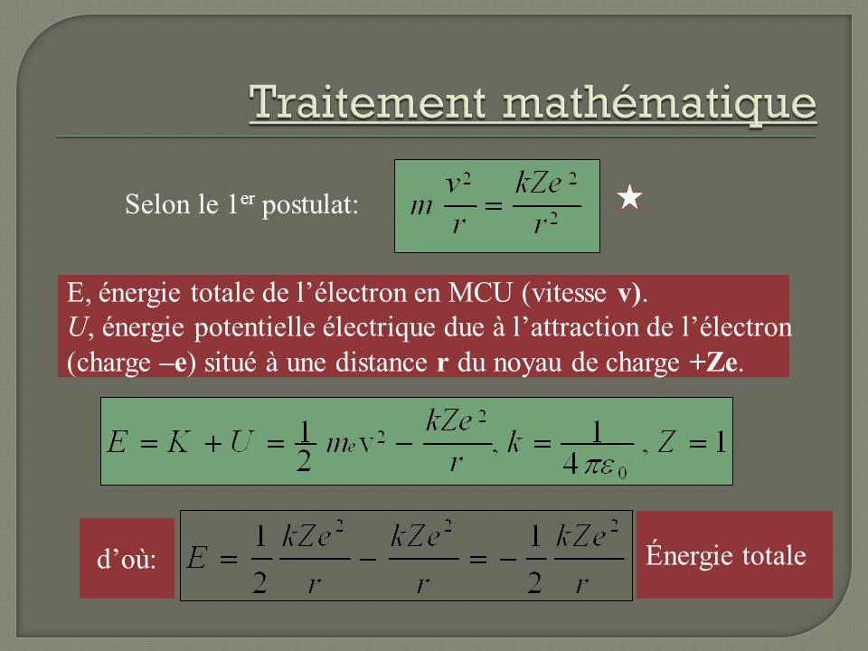 doù: Énergie totale Selon le 1 er postulat: E, énergie totale de lélectron en MCU (vitesse v). U, énergie potentielle électrique due à lattraction de