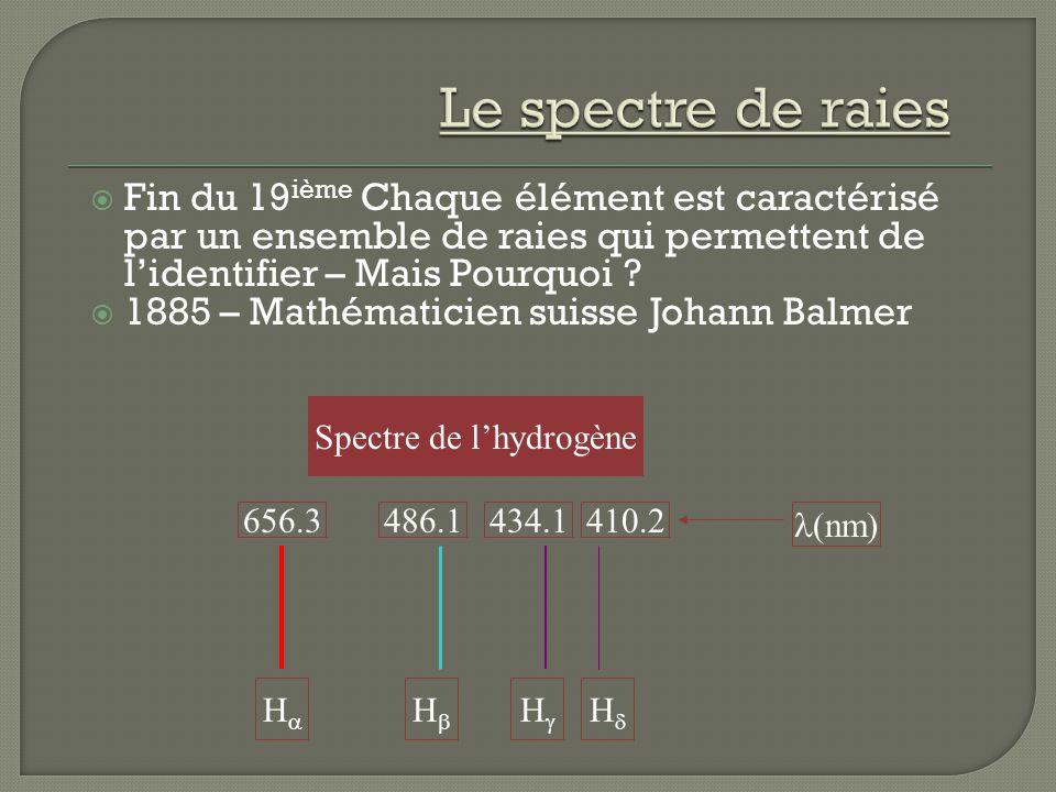 Spectre démission lumineuse de latome dhydrogène: Série de Balmer (enrichissement) Chaque couleur correspond à une transition entre deux niveaux dénergie H H H H 6 2 5 2 4 2 3 2