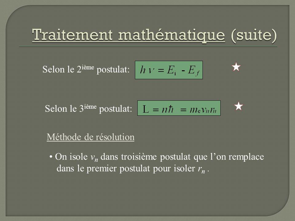 Selon le 2 ième postulat: Selon le 3 ième postulat: Méthode de résolution On isole v n dans troisième postulat que lon remplace dans le premier postul