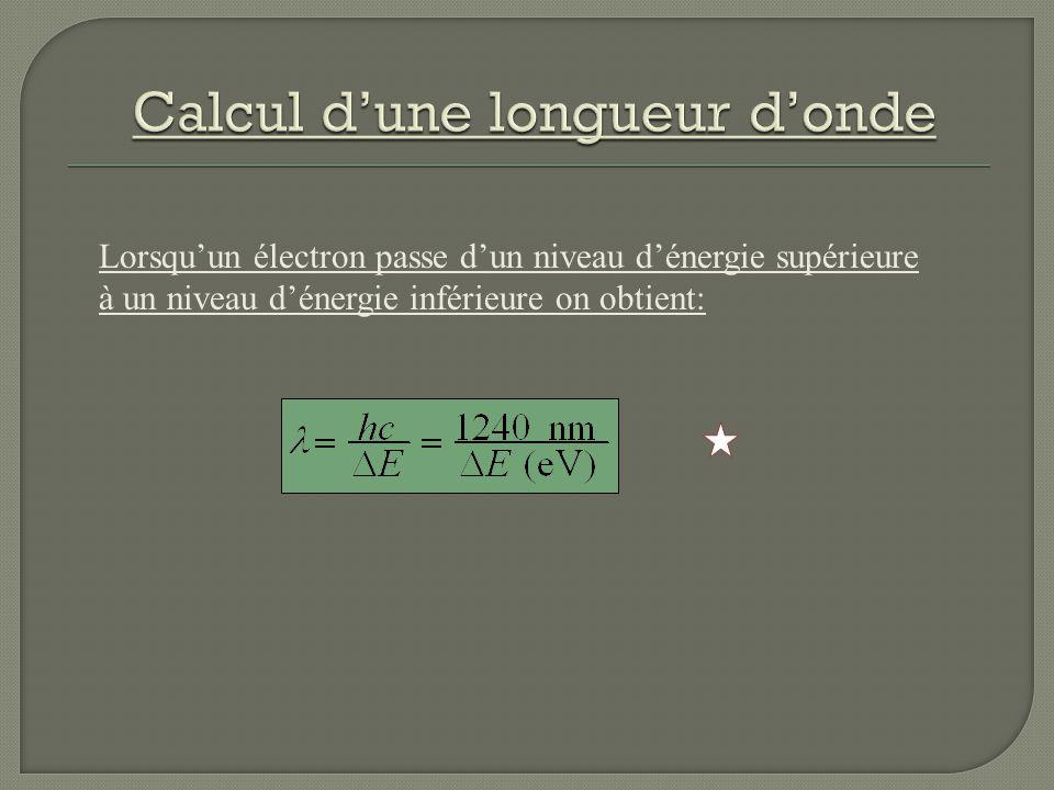 Lorsquun électron passe dun niveau dénergie supérieure à un niveau dénergie inférieure on obtient:
