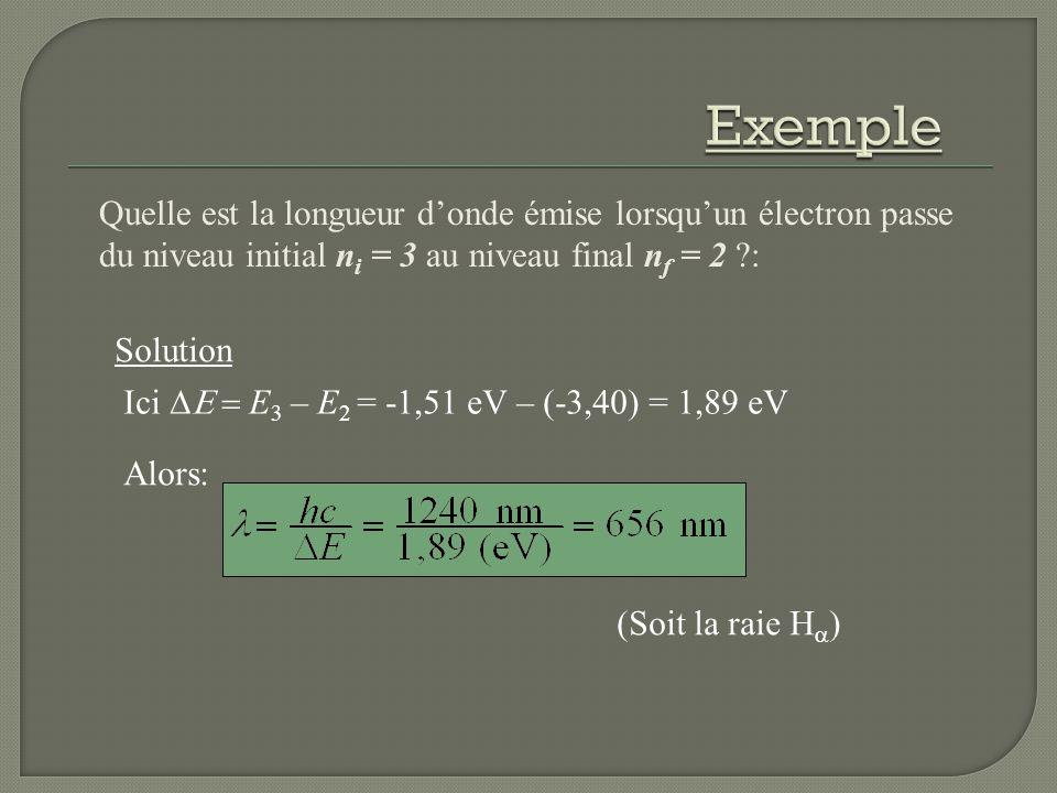 Quelle est la longueur donde émise lorsquun électron passe du niveau initial n i = 3 au niveau final n f = 2 ?: Solution Ici E 3 – E 2 = -1,51 eV – (-