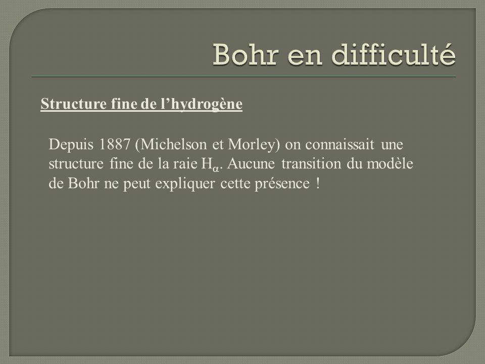 Structure fine de lhydrogène Depuis 1887 (Michelson et Morley) on connaissait une structure fine de la raie H. Aucune transition du modèle de Bohr ne