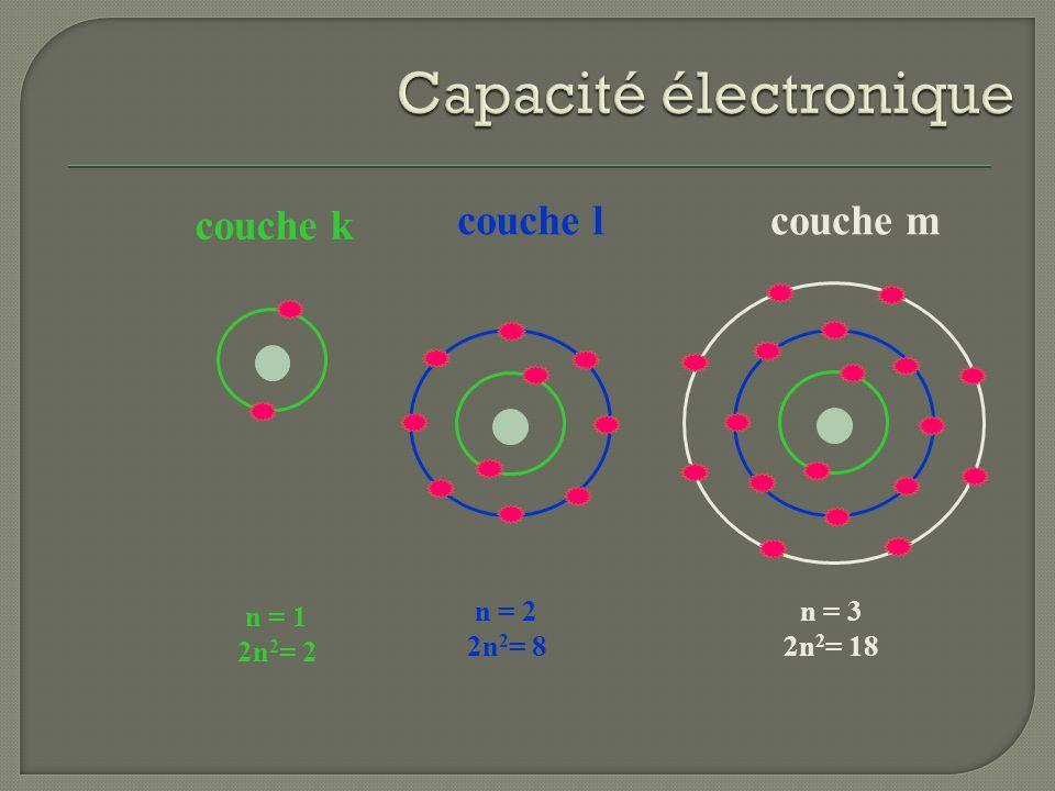 couche k n = 1 2n 2 = 2 couche l n = 2 2n 2 = 8 couche m n = 3 2n 2 = 18