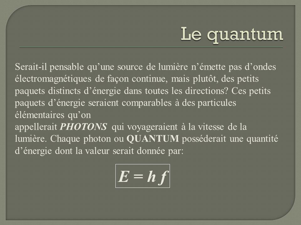 Serait-il pensable quune source de lumière némette pas dondes électromagnétiques de façon continue, mais plutôt, des petits paquets distincts dénergie