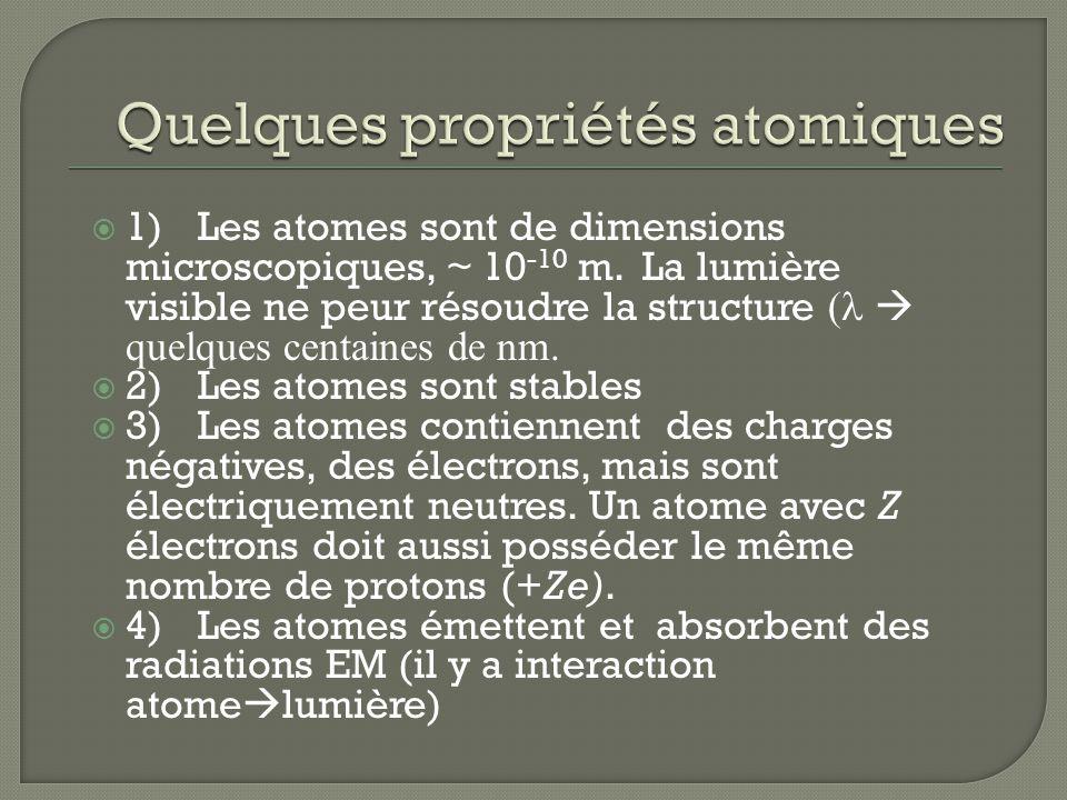 1)Les atomes sont de dimensions microscopiques, ~ 10 -10 m. La lumière visible ne peur résoudre la structure quelques centaines de nm 2)Les atomes son