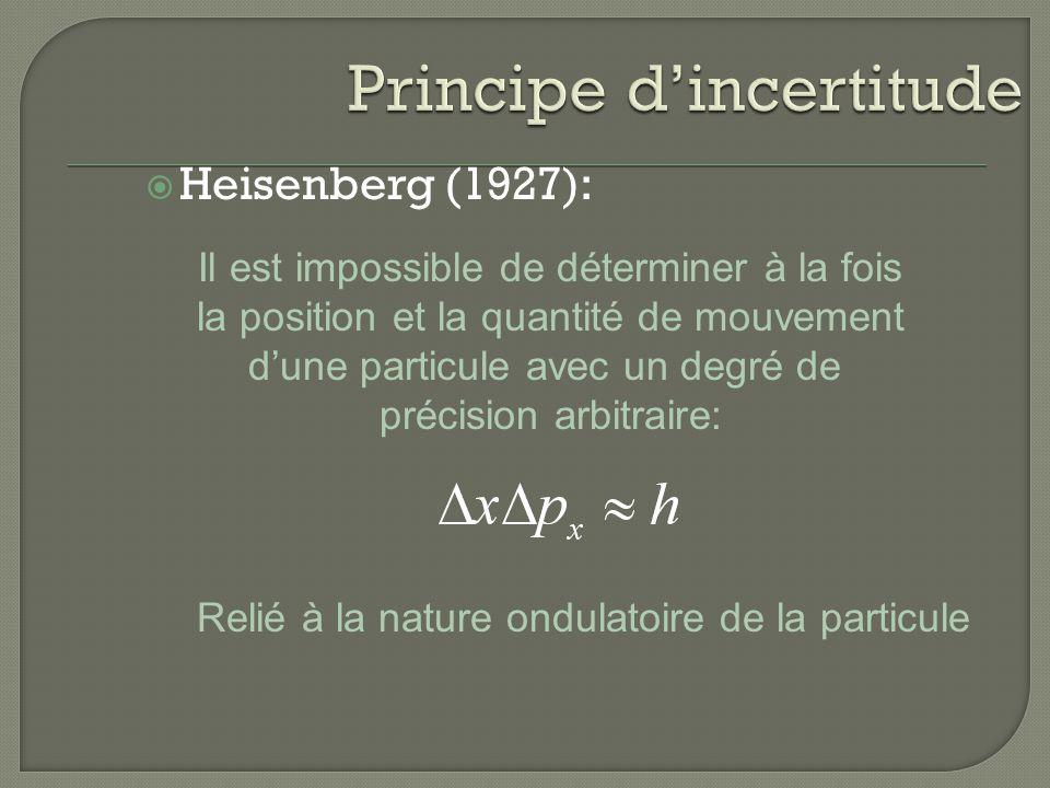 Heisenberg (1927): Il est impossible de déterminer à la fois la position et la quantité de mouvement dune particule avec un degré de précision arbitra