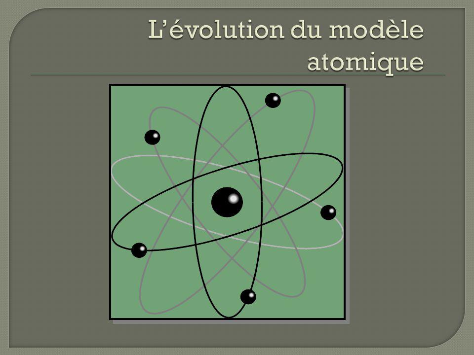 Observations la quasi totalité des particules ne sont pas déviées; un petit nombre de particule sont déviées avec de grands angles.
