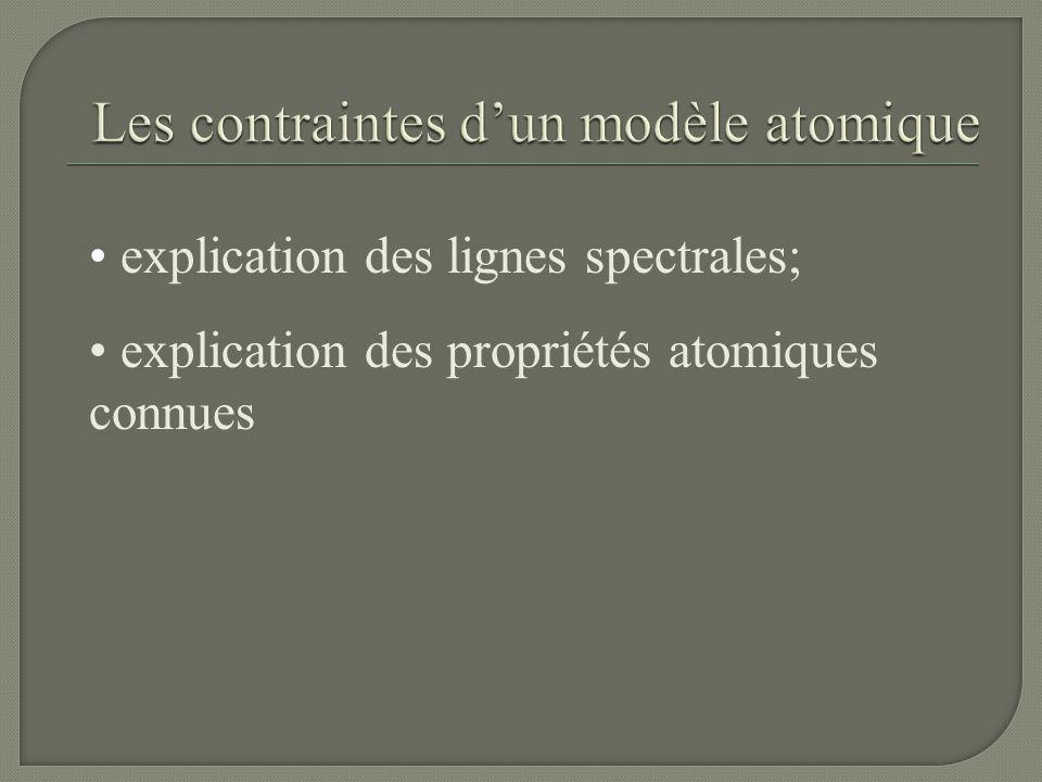 explication des lignes spectrales; explication des propriétés atomiques connues