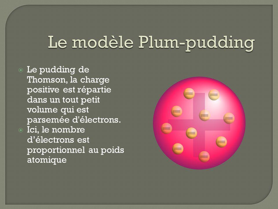 Le pudding de Thomson, la charge positive est répartie dans un tout petit volume qui est parsemée d'électrons. Ici, le nombre délectrons est proportio