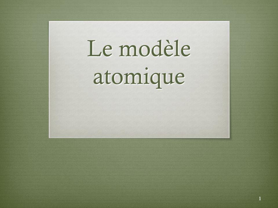 Le modèle atomique 1