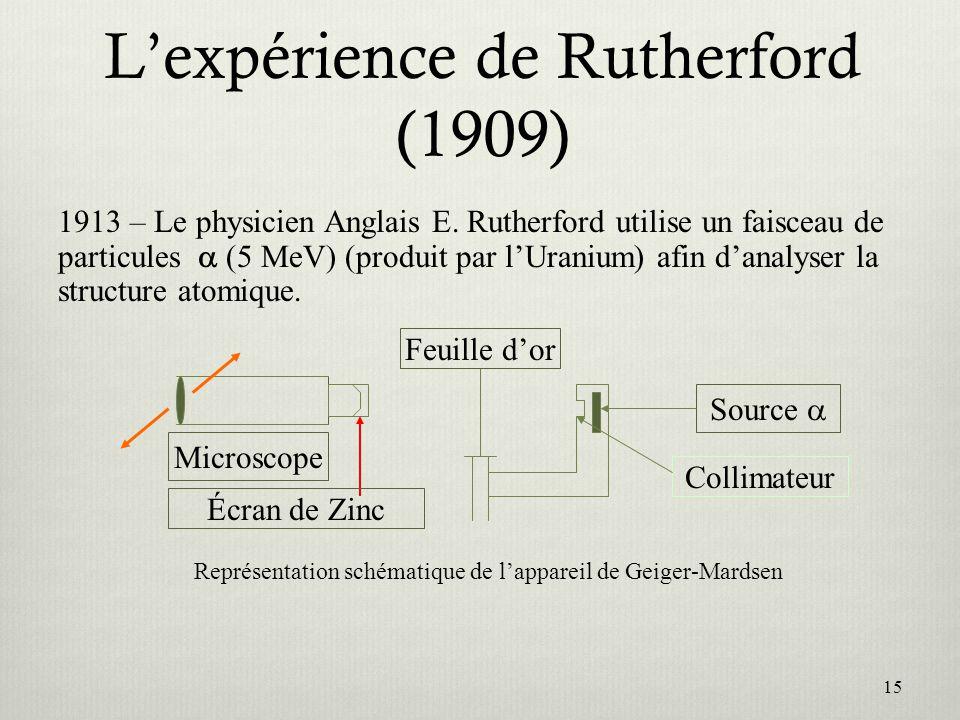 Lexpérience de Rutherford (1909) 1913 – Le physicien Anglais E. Rutherford utilise un faisceau de particules (5 MeV) (produit par lUranium) afin danal