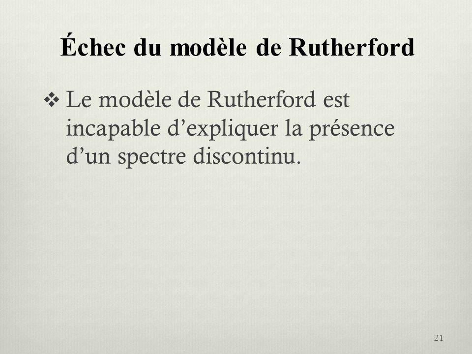 Échec du modèle de Rutherford Le modèle de Rutherford est incapable dexpliquer la présence dun spectre discontinu. 21