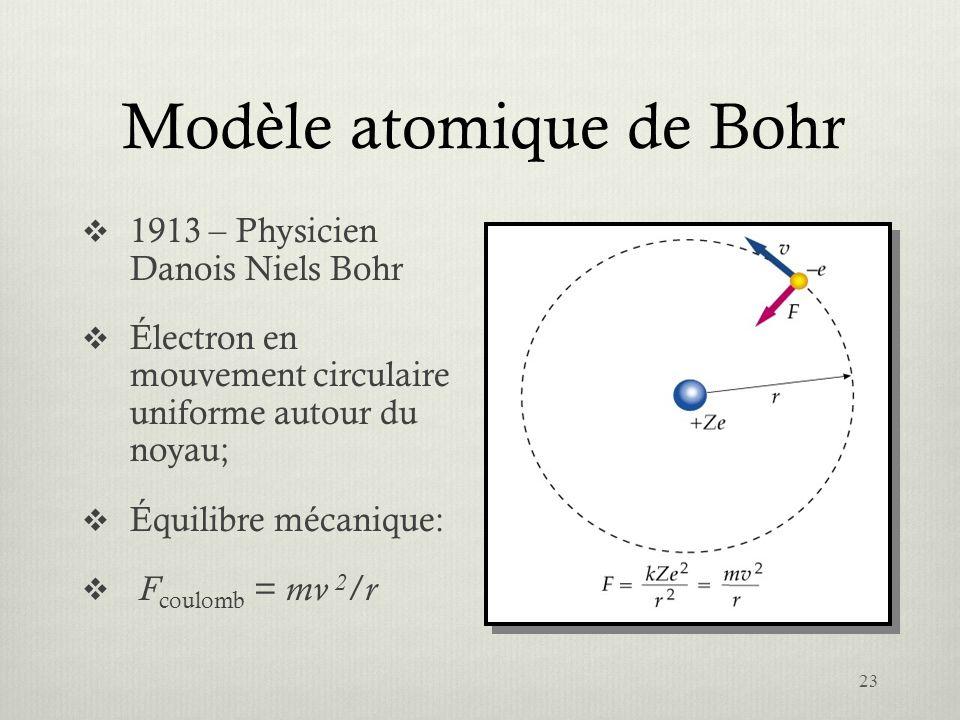 Modèle atomique de Bohr 1913 – Physicien Danois Niels Bohr Électron en mouvement circulaire uniforme autour du noyau; Équilibre mécanique: F coulomb =