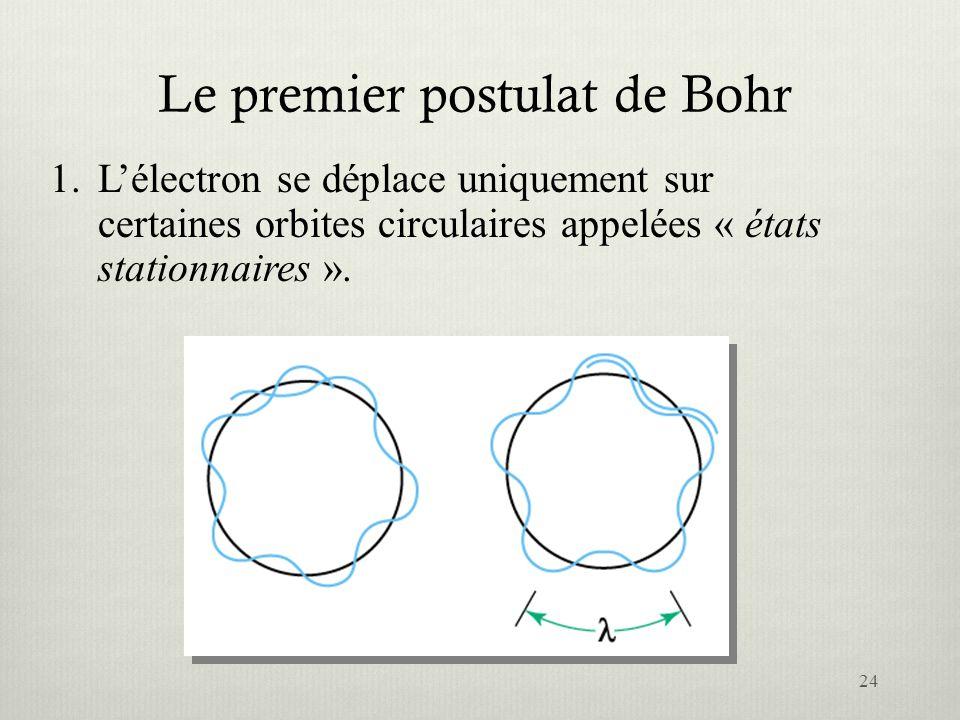 Le premier postulat de Bohr 1.Lélectron se déplace uniquement sur certaines orbites circulaires appelées « états stationnaires ». 24