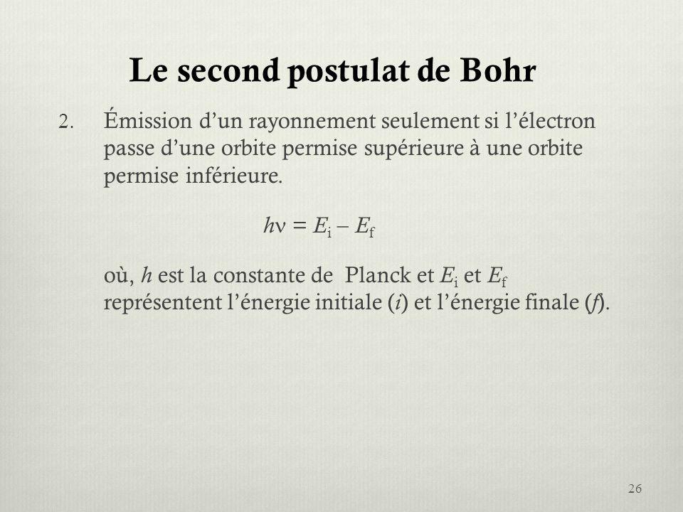 Le second postulat de Bohr 2. Émission dun rayonnement seulement si lélectron passe dune orbite permise supérieure à une orbite permise inférieure. h