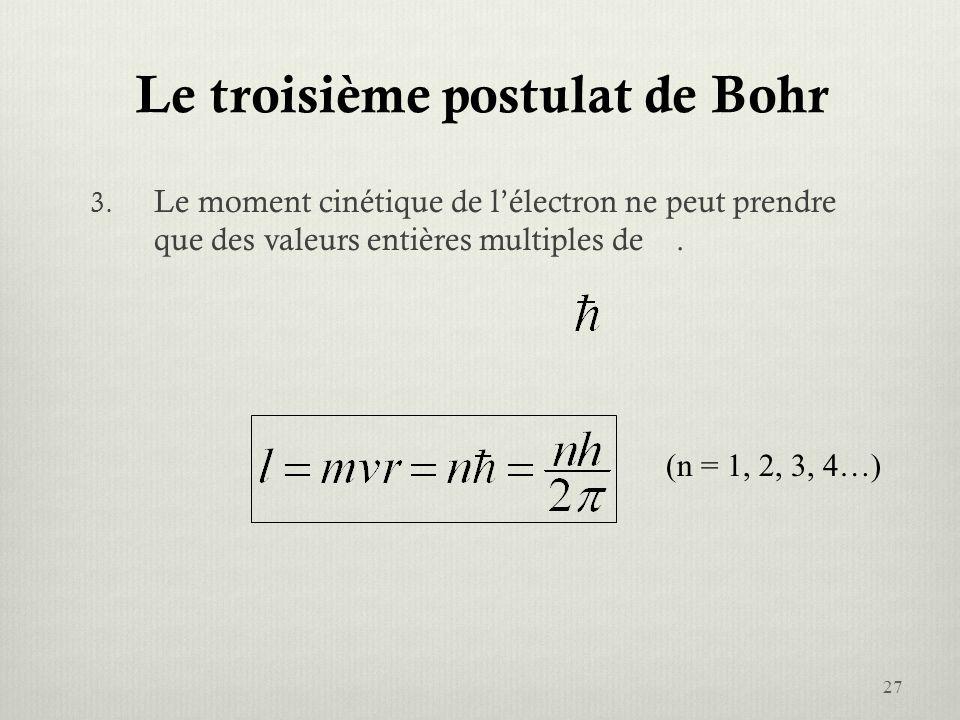 Le troisième postulat de Bohr 3. Le moment cinétique de lélectron ne peut prendre que des valeurs entières multiples de. (n = 1, 2, 3, 4…) 27