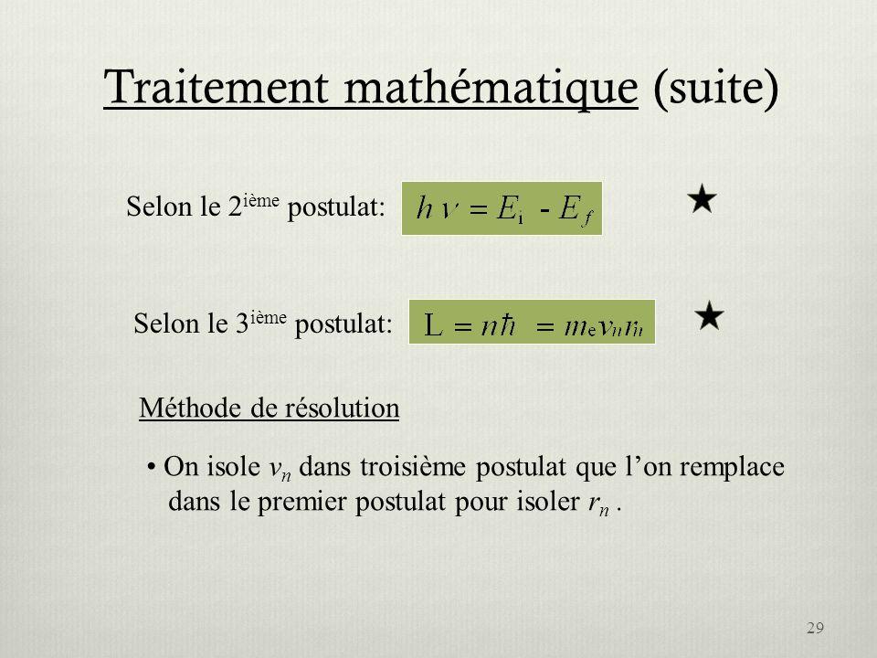 Traitement mathématique (suite) Selon le 2 ième postulat: Selon le 3 ième postulat: Méthode de résolution On isole v n dans troisième postulat que lon