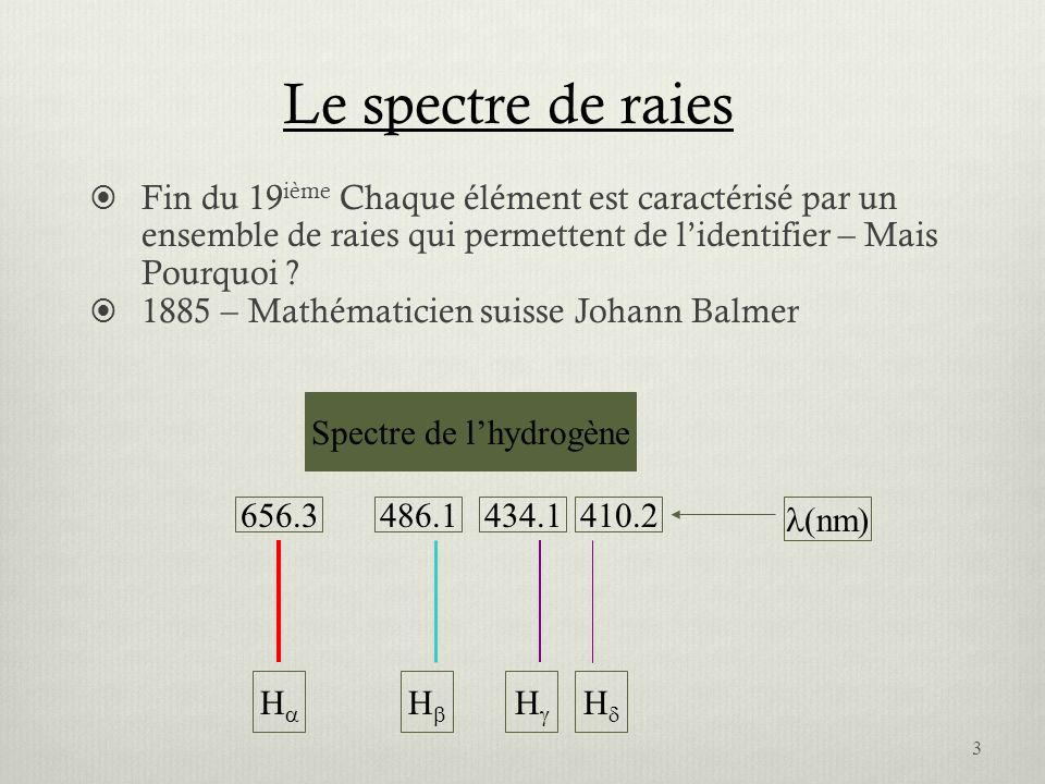 Le spectre de raies Fin du 19 ième Chaque élément est caractérisé par un ensemble de raies qui permettent de lidentifier – Mais Pourquoi ? 1885 – Math