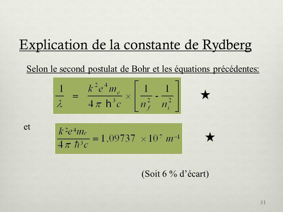 Explication de la constante de Rydberg Selon le second postulat de Bohr et les équations précédentes: et (Soit 6 % décart) 31