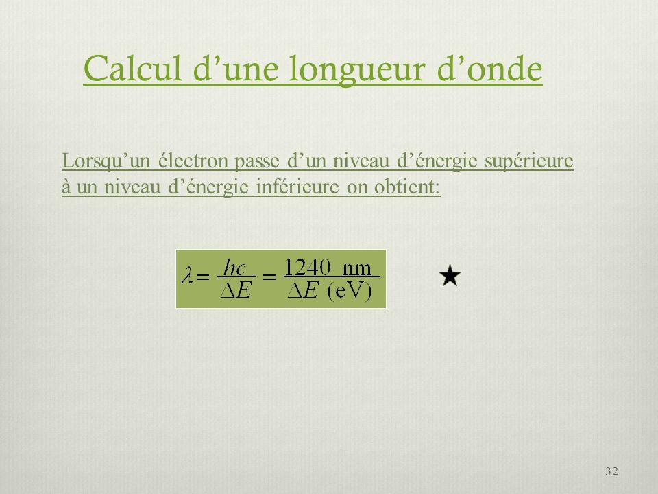 Calcul dune longueur donde Lorsquun électron passe dun niveau dénergie supérieure à un niveau dénergie inférieure on obtient: 32