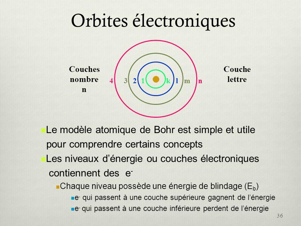 Orbites électroniques Couches nombre n Couche lettre 1234klmn Le modèle atomique de Bohr est simple et utile pour comprendre certains concepts Les niv