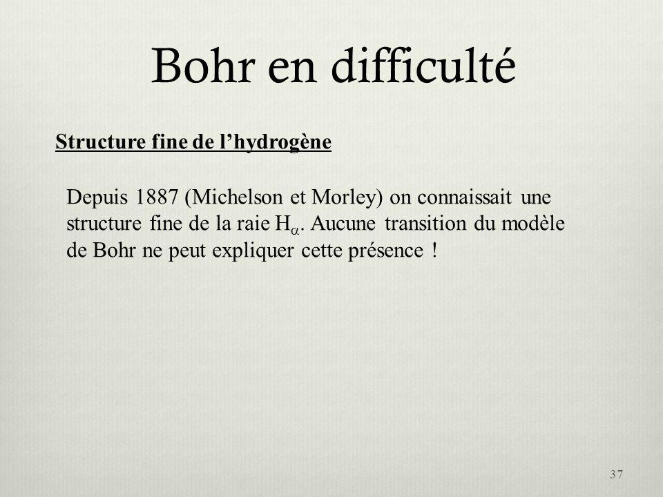 Bohr en difficulté Structure fine de lhydrogène Depuis 1887 (Michelson et Morley) on connaissait une structure fine de la raie H. Aucune transition du