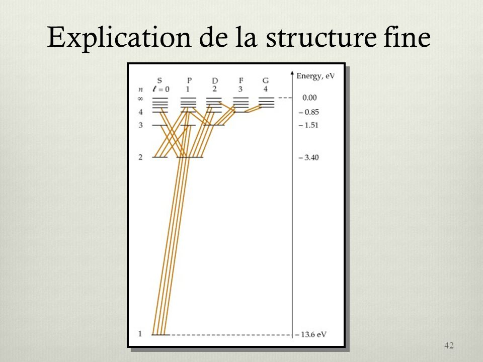 Explication de la structure fine 42